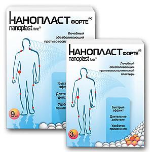 Как лечить подагру на ноге в домашних условиях йодом